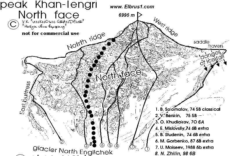 Chan Tengri
