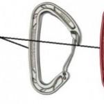 Firma Wild Country wzywa do zaprzestania używania i wymiany  ekspresów oraz karabinka Helium