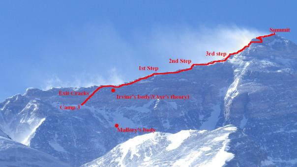 north-ridge-climbing-route-and-irvines-body