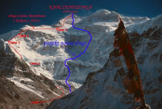Kanczendzonga-i-planowany-przebieg-drogi-na-szczyt