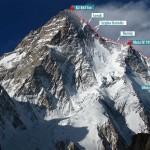 PHZ – Wieści z bazy pod K2