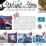 Stało się! Tom Ballard samotnie północną ścianą Eigeru, tym samym kompletuje 6 najważniejszych północnych ścian alpejskich, zimą, w jeden sezon!