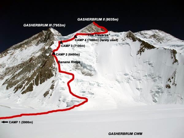 Gasherbrum II opis wydarzeń Piotra Śnigórskiego