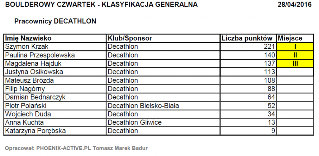 GENERALNE-04-BC-DECATHLON (1)